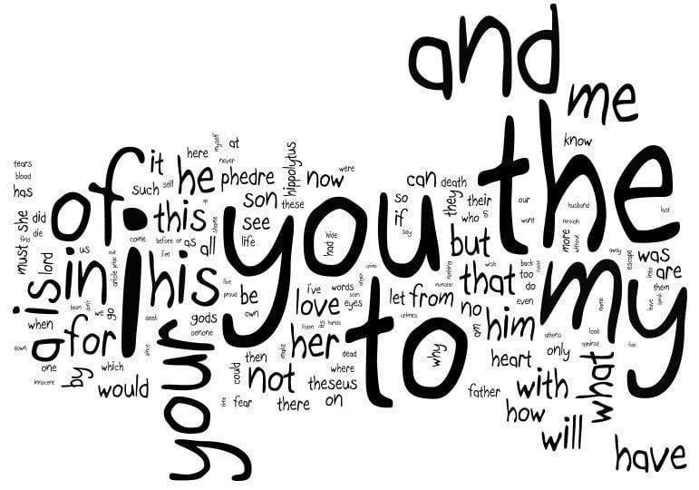 Palabras comunes en inglés