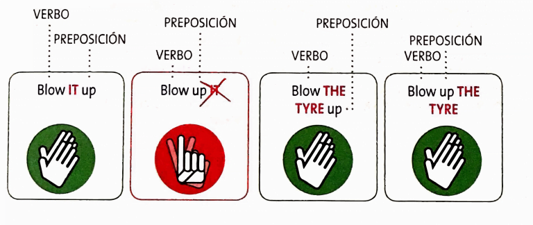 reglas como usar phrasal verb to blow up